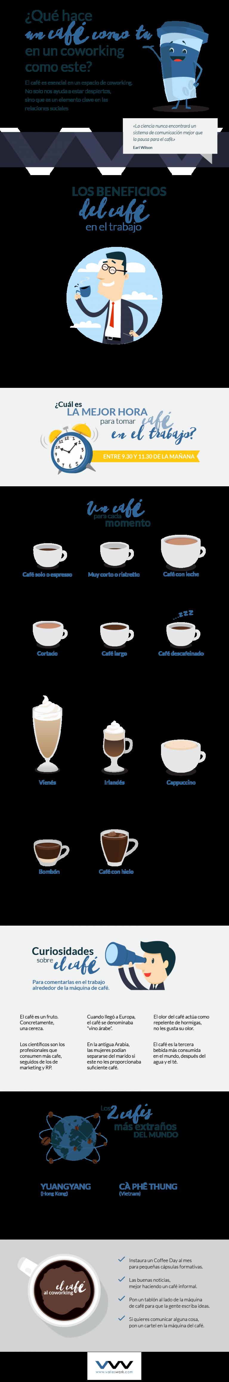 un-cafe-para-cada-coworker-esp-01